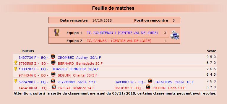 14.10.18 D1 +35ANS.PNG